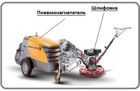 Оборудование для полусухой стяжки