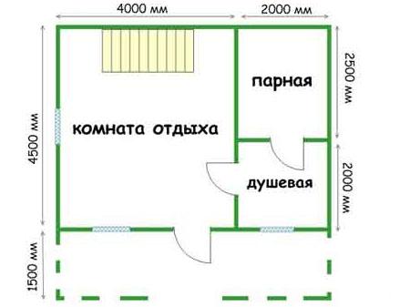 Размеры бани