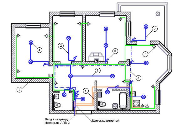 Схема электропроводки 3 комнатной квартиры
