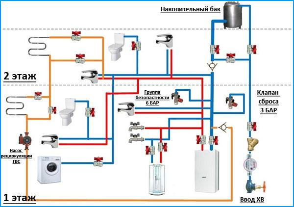 Схема водоснабжения из скважины с гидроаккумулятором