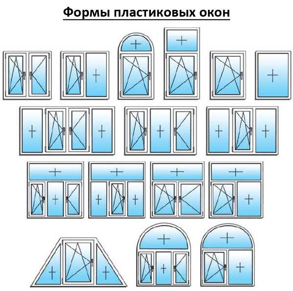 vidy-plastikovykh-okon