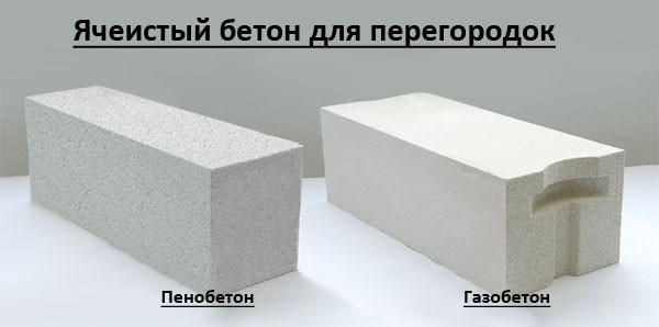 Ячеистый бетон для перегородок
