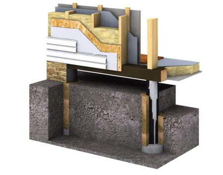 Гидроизоляция фундамента на столбах