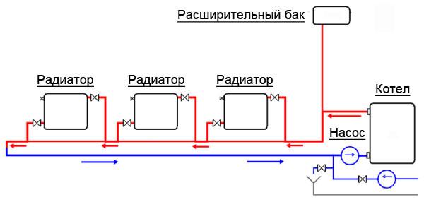 принцип работы автономного отопления